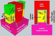 Иллюстрация к новости Аналитик спрогнозировал переход Intel на квантовые транзисторы