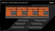 Иллюстрация к новости Ещё раз об архитектуре AMD Zen применительно к процессорам Opteron